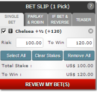 Betting on Chelsea
