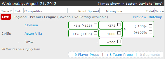 Live Betting with Chelsea
