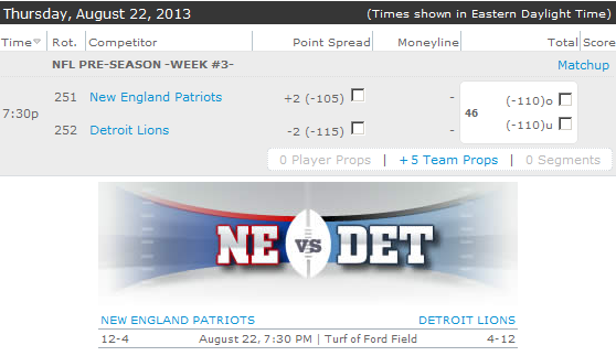 Lions Vs. Patriots