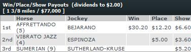 Winning a Horse Bet