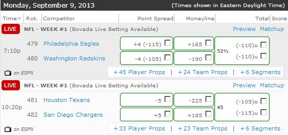 Betting Monday Night Games