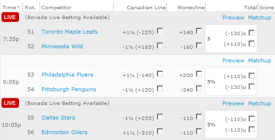 NHL Betting Lines and Tips